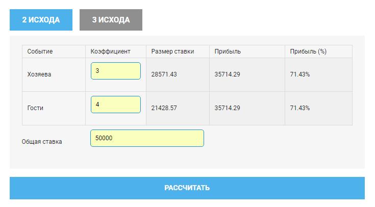 калькулятор вилок онлайн ставок
